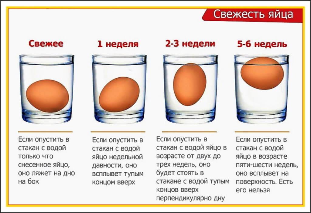 фото как выбирать яйца